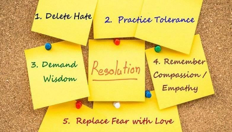 Choosing Resolutions That Matter